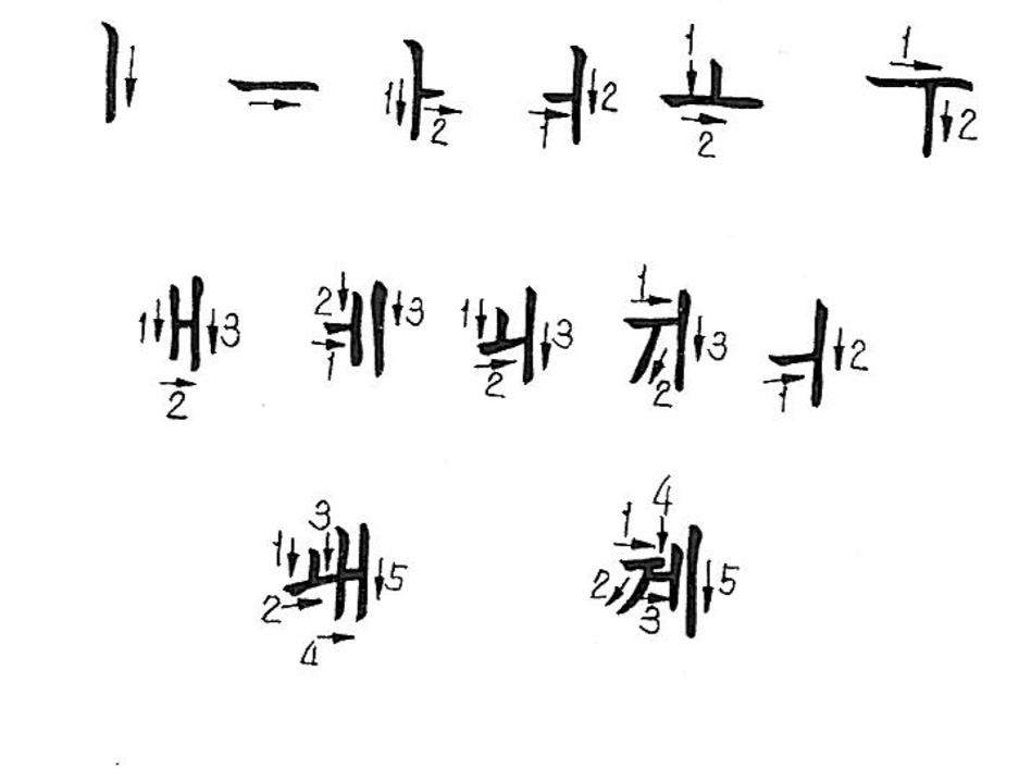 Lesson 1 Korean Alphabet Explore Dprk