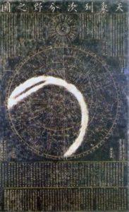 The astronomical chart  Chonsangryolchabunyajido